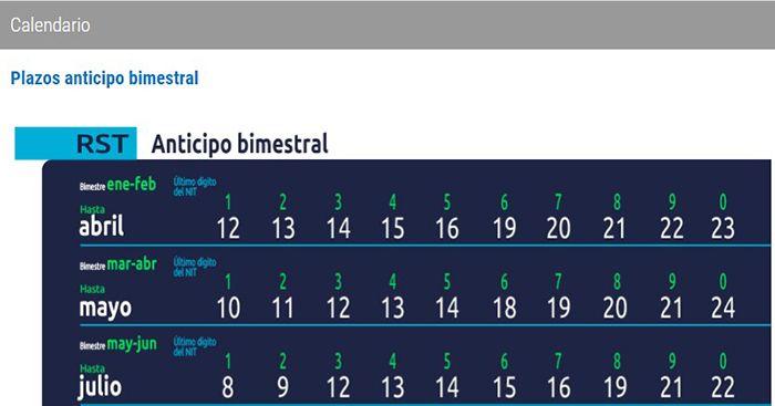donde consultar el calendario de pagos del regimen simple